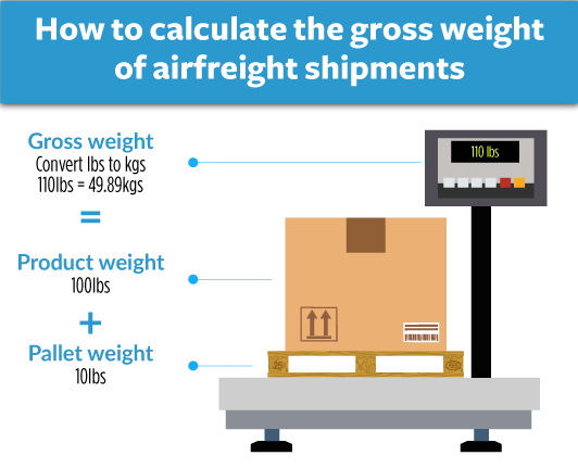 calculate the weight of the parcel