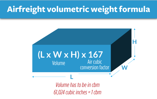 formula volumetric weight