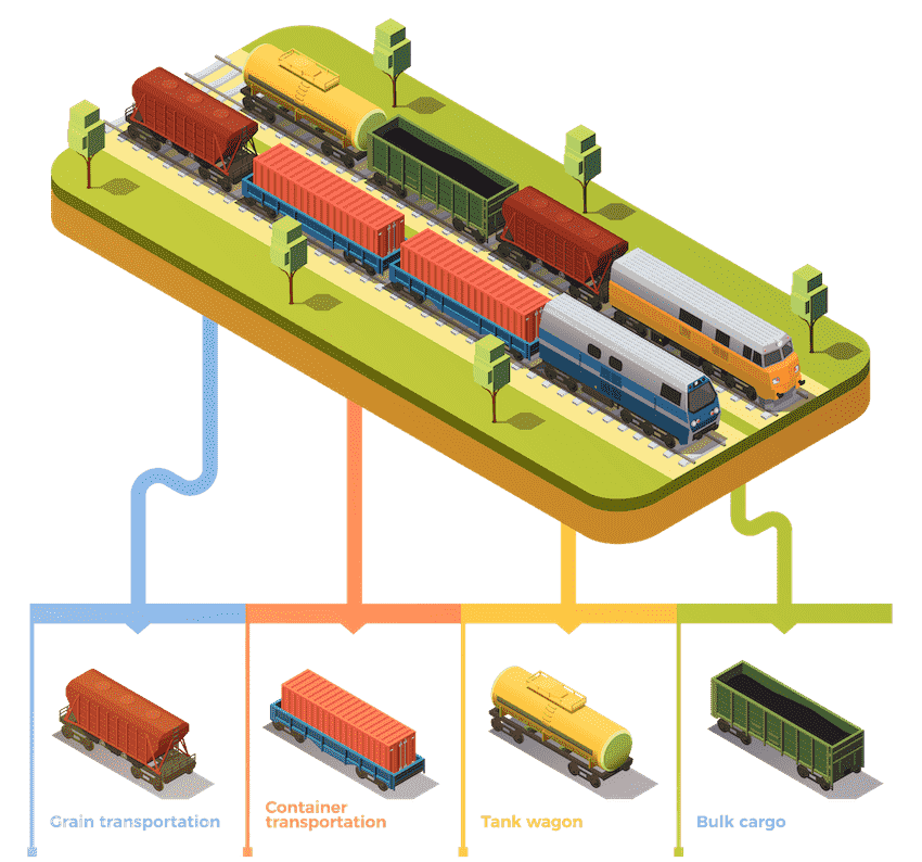 container rail freight