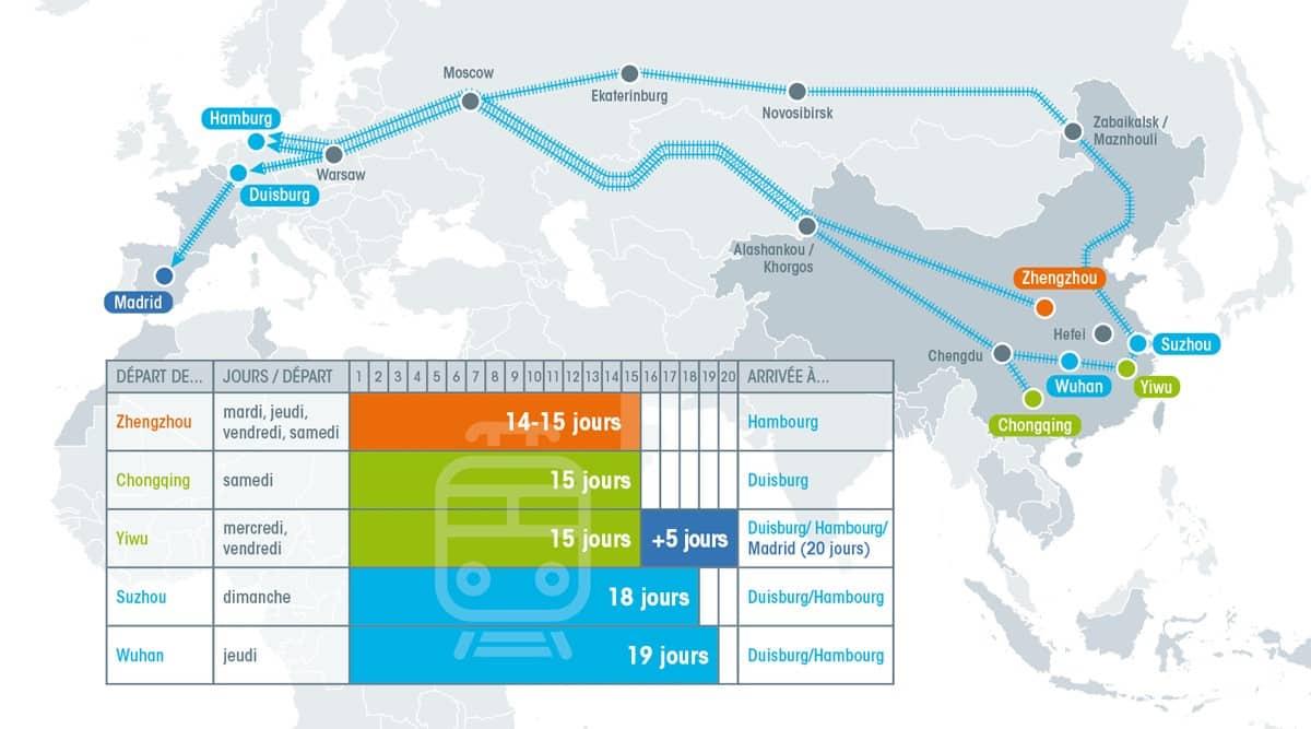 transport-train-chine-france