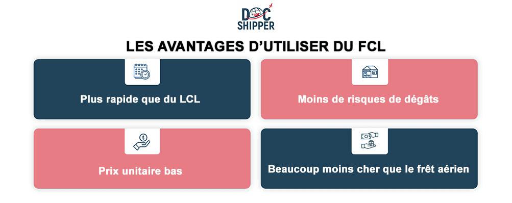 Avantages-FCL