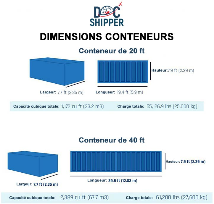 Dimensions-container